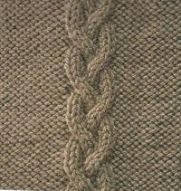 Braided_cable